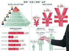 警方揭秘传销欺骗方式 发展下线是最大特征(组图)