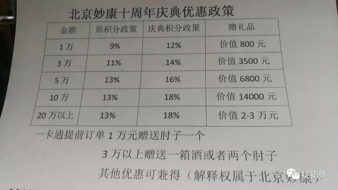 北京妙康、海洋正康卖股东卡?投资需谨慎