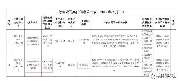 深圳益百分因传销遭监管处罚:模式涉嫌传销